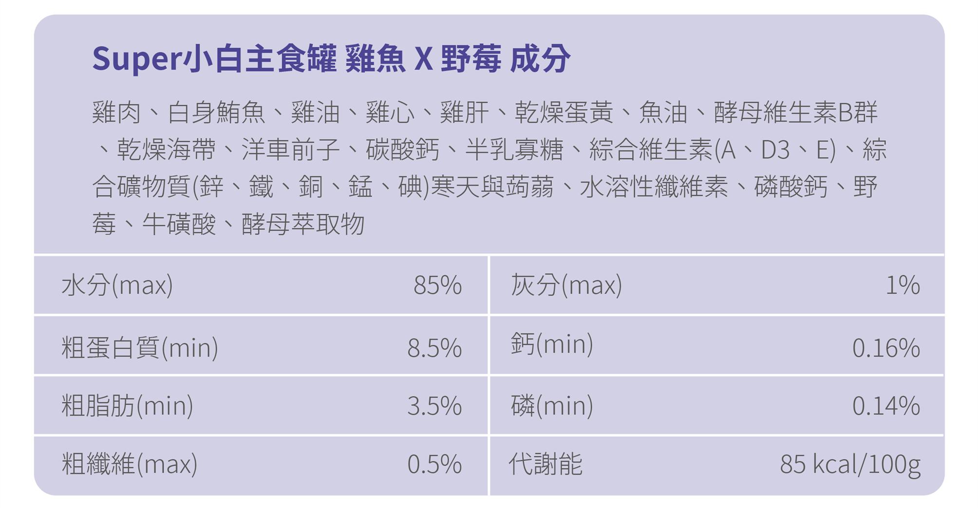 台灣製 nu4PET 陪心寵糧 超級小白主食罐 80g 貓主食罐 鮮魚雞牛諾麗果銀耳蜂王乳野莓褐藻