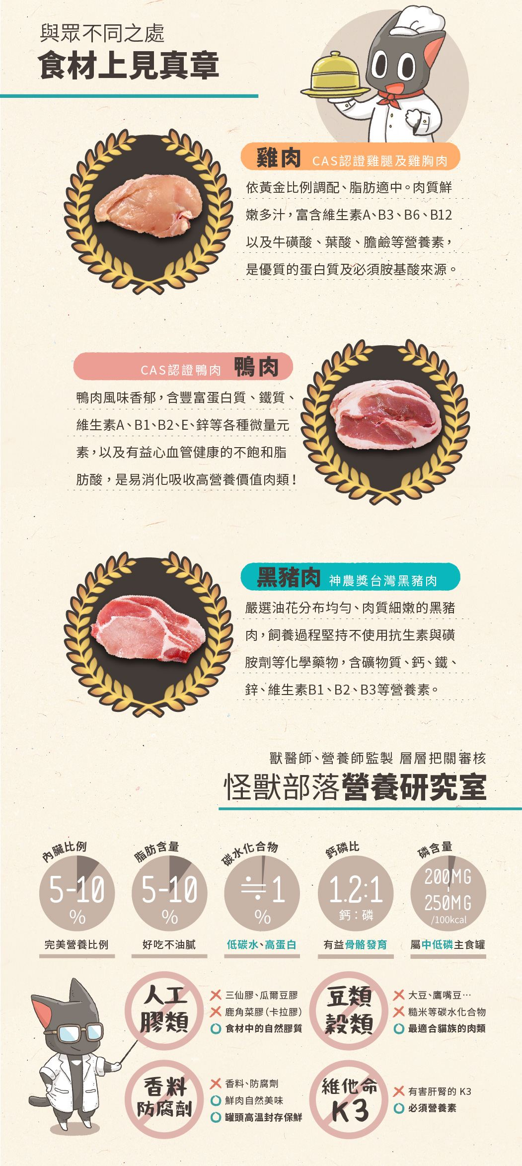 [喵皇帝] 怪獸部落 貓族 小怪獸1種肉無膠主食罐 82G 單一蛋白質低敏 純雞肉鴨肉黑豬肉 貓罐頭
