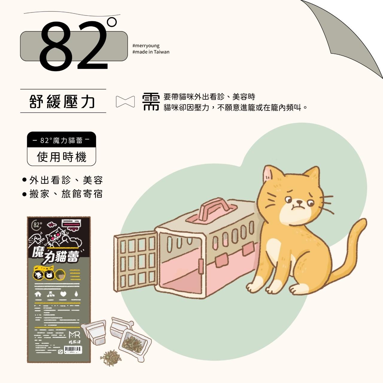 魔力貓蕾 天然貓費洛蒙 貓草萃取顆粒 幫助貓咪安穩情緒 舒緩壓力 環境適應 促進食慾