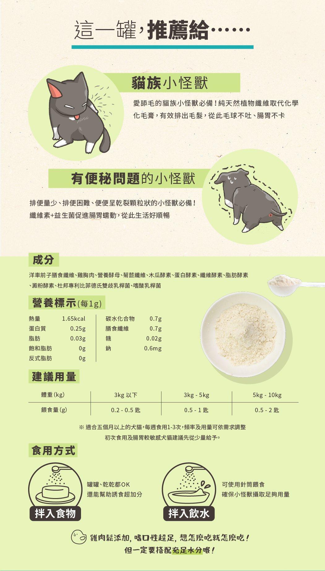 怪獸部落 犬貓適用 益菌排毛粉 犬貓腸胃健康補給 50G