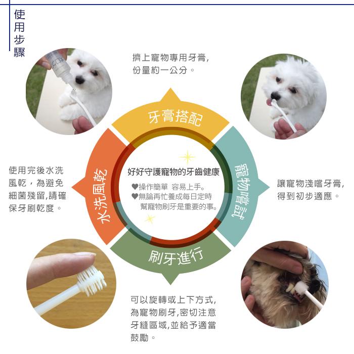 日本 Mind Up 360°貓用牙刷 360°刷頭輕鬆刷牙