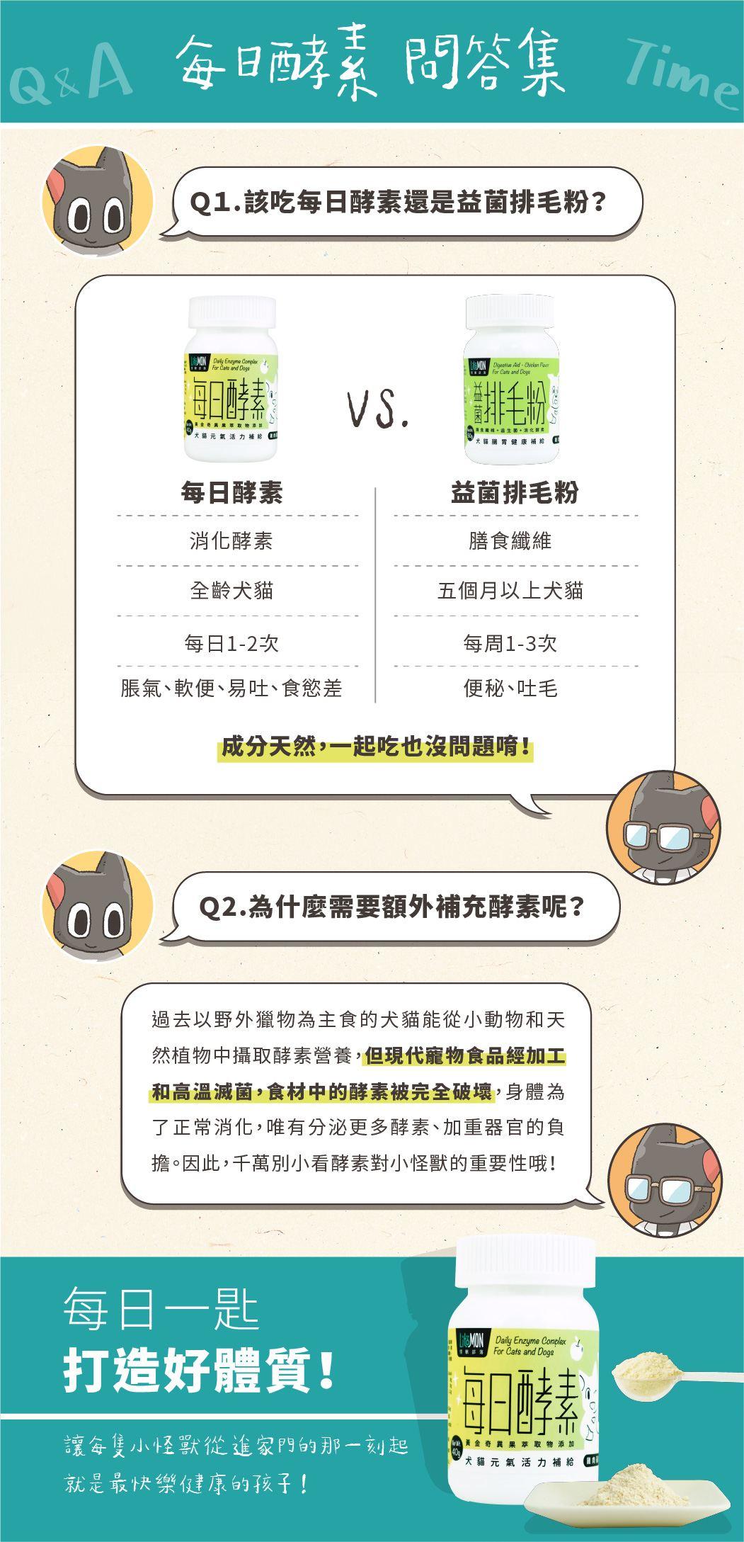 怪獸部落 犬貓適用 每日酵素 犬貓元氣活力補給 40G 腸胃保健 幫助消化