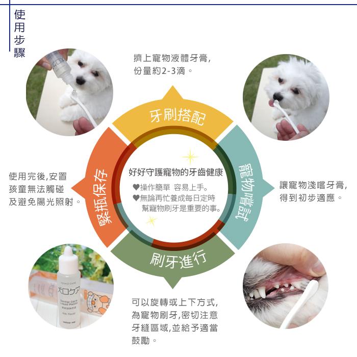 日本 Mind Up 貓用液狀牙膏 淡淡奶香、天然可食用
