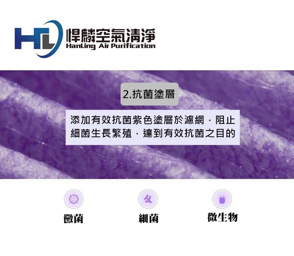 (限VIP下單)小米用空氣清淨濾芯(抗菌版)